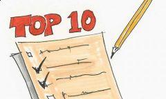 """Z cyklu: """"TEPPICHOWY RAPORT: TOP 10 – najlepszego sprzętu do czyszczenia dywanów i tapicerek w 2015 roku""""."""
